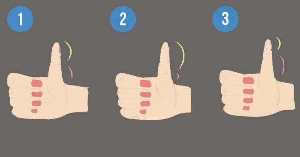 Độ dài 2 lóng tay trên ngón cái tiết lộ bạn là người sống lý trí hay dễ bị lợi dụng và tính cách của bạn trong tình cảm-1