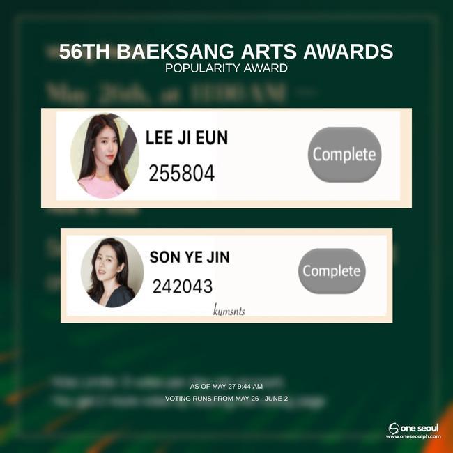 Baeksang 2020: Hyun Bin không có đối thủ, Son Ye Jin nổi tiếng toàn cầu nhưng lại lép vế trước cái tên này-3
