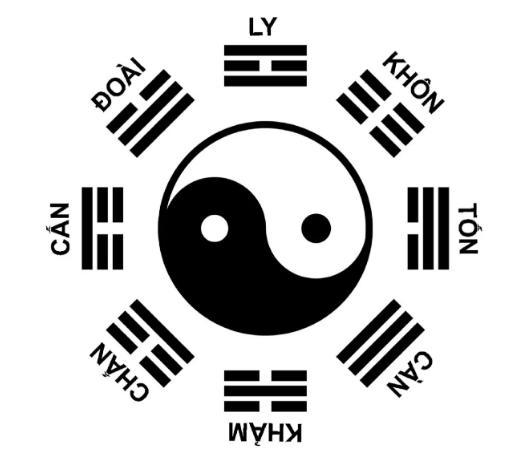 Xem ngày sinh Hồ Ngọc Hà - Kim Lý, dự đoán nữ ca sĩ mang thai đôi là gái hay trai-4