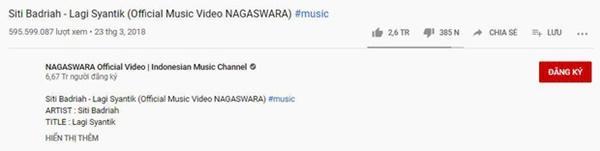 Truy tìm MV nhiều view nhất tại mỗi quốc gia ASEAN: chủ nhân top 1 Việt Nam gây bất ngờ, Thái Lan và Indonesia mới là trùm stream?-2