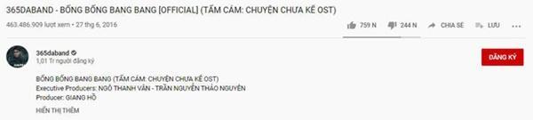 Truy tìm MV nhiều view nhất tại mỗi quốc gia ASEAN: chủ nhân top 1 Việt Nam gây bất ngờ, Thái Lan và Indonesia mới là trùm stream?-5