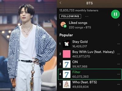Jimin BTS xuất sắc trở thành idol K-pop thành công nhất trên Spotify-3