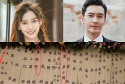 Chỉ vì 1 hành động mà vợ chồng Huỳnh Hiểu Minh và Angelababy lại dính tin đồn ly hôn