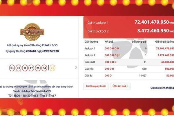 Một người Hà Nội trúng Jackpot tiền tỷ, trở thành tỷ phú Vietlott thứ hai trong tháng 7-1