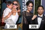 6 con của Angelina Jolie và Brad Pitt thay đổi thế nào?