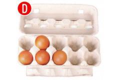 Bạn sẽ xếp trứng theo cách nào? Câu trả lời tiết lộ ưu điểm cần phát huy-4