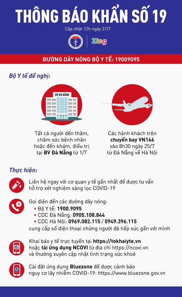 Bộ Y tế ra thông báo KHẨN số 19: Có 1 chuyến bay từ Đà Nẵng về Hà Nội-1