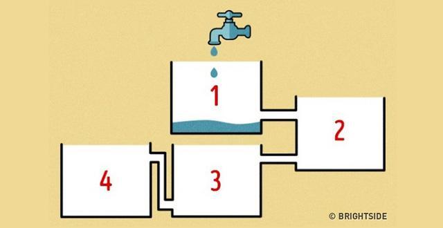 Thử tài trí thông minh với 5 câu đố tưởng không khó mà khó không tưởng-2