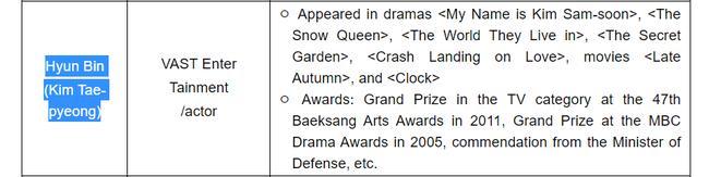 Hạ cánh nơi anh được đề cử giải thưởng lớn: Hyun Bin tranh suất, Son Ye Jin vắng mặt không rõ lý do-3