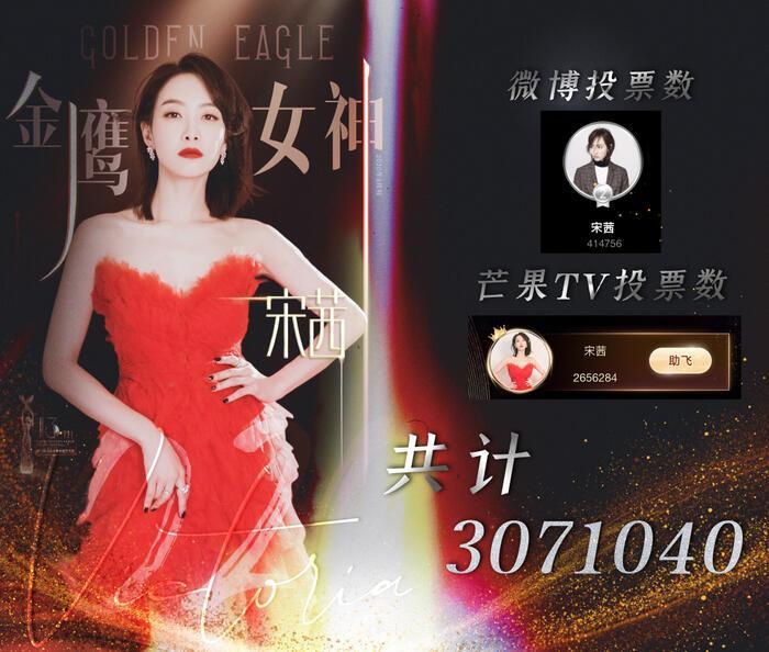 Nữ thần Kim Ưng 2020 chính thức có chủ: Tống Thiến vinh dự được gọi tên-3