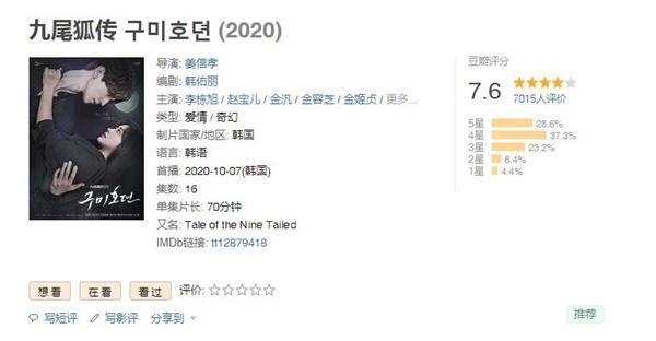 Khán giả Trung Quốc nói về Bạn trai tôi là hồ ly: Nội dung cũ rích, chủ yếu ngắm Lee Dong Wook-2