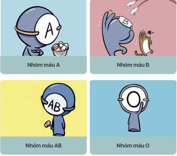Đo mức độ trí tuệ cảm xúc của nhóm máu A - B - AB - O-1