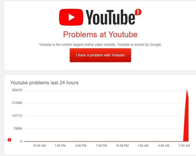 YouTube gặp lỗi trên toàn cầu-1