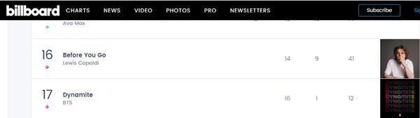 BTS liên tục thiết lập loạt thành tích mới trước ngày comeback-4