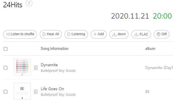 Life Goes On sau 24 giờ phát hành: Lép vế trước Dynamite nhưng vẫn cực kỳ đáng nể-11