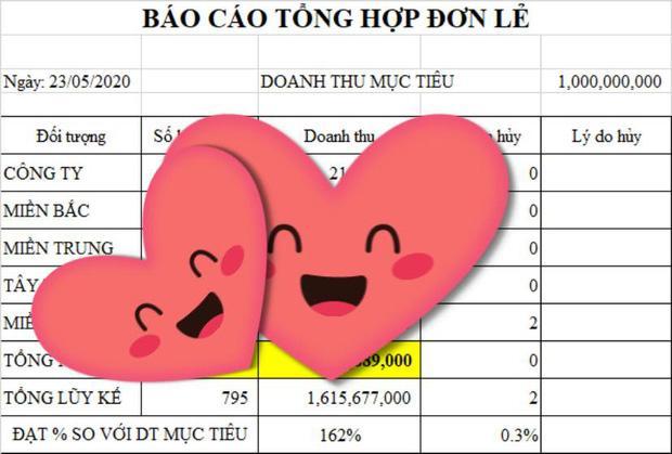 Mỹ nhân Việt kiếm bộn tiền nhờ bán hàng online: Biệt thự, xế hộp, đồ hiệu mua thả ga-2