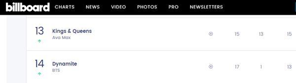 Chưa bao giờ fan BTS yêu Youtube đến thế khi nhìn số view Life Goes On 24 giờ đầu-4