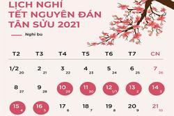 Nghỉ 7 ngày dịp Tết Nguyên đán Tân Sửu 2021
