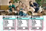 BTS tiếp tục tạo nên lịch sử đỉnh của chóp với album BE-6