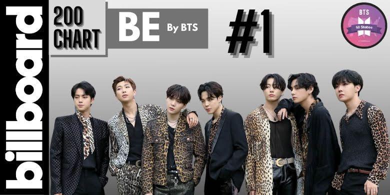BTS tiếp tục tạo nên lịch sử đỉnh của chóp với album BE-4