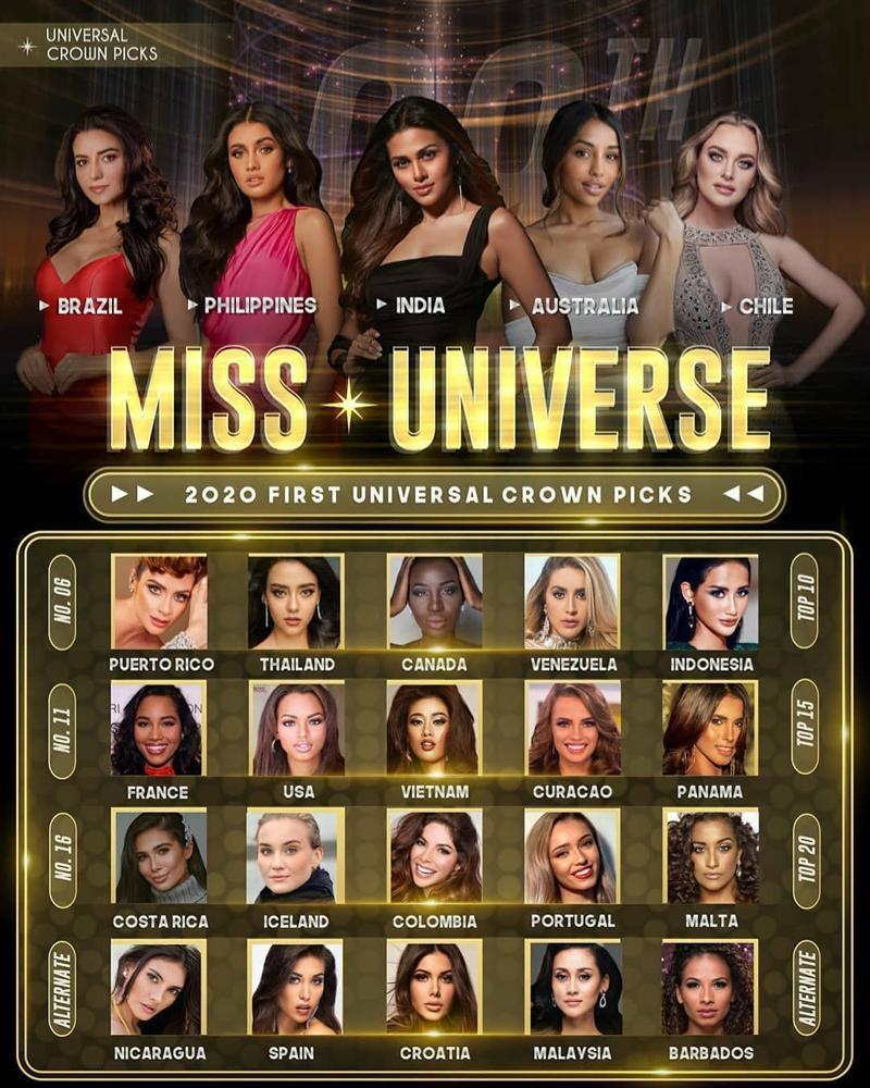 Khánh Vân đang đứng hạng mấy trên các bảng xếp hạng Miss Universe 2020?-5