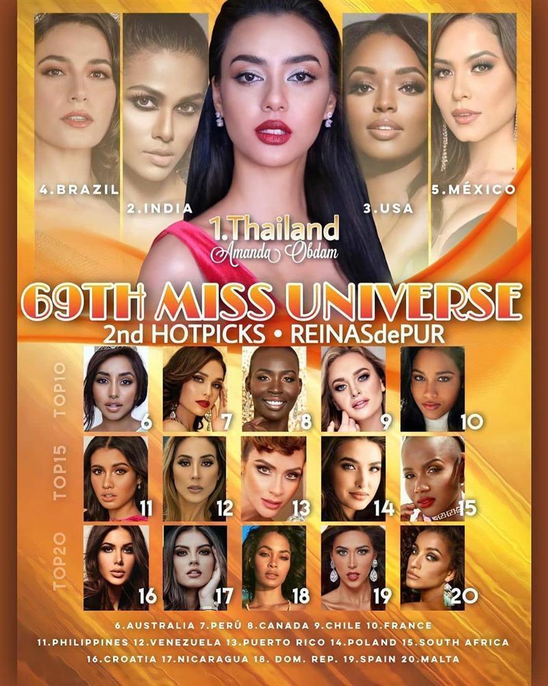 Khánh Vân đang đứng hạng mấy trên các bảng xếp hạng Miss Universe 2020?-6
