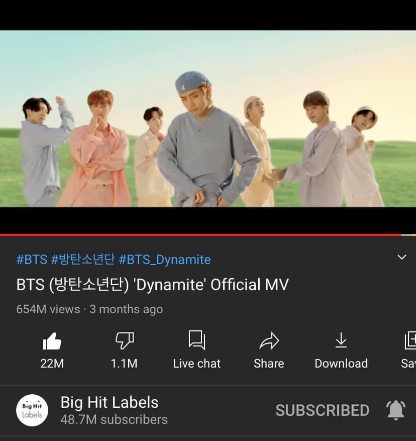 Dynamite BTS chưa chịu dừng lại, tiếp tục phá thêm kỷ lục hàng đầu Kpop-2