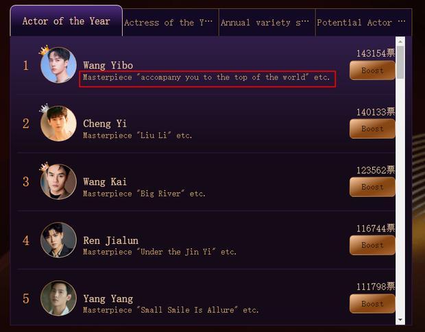 Vương Nhất Bác bị nghi lợi dụng Trần Tình Lệnh để đua top bình chọn diễn viên nam ở báo Trung-3
