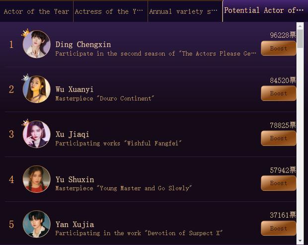 Vương Nhất Bác bị nghi lợi dụng Trần Tình Lệnh để đua top bình chọn diễn viên nam ở báo Trung-8