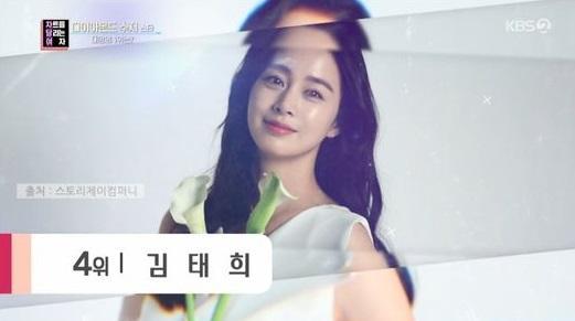 Danh tính bố ruột của Kim Tae Hee được tiết lộ, sở hữu công ty với doanh thu lên tới hơn 300 tỷ đồng-1