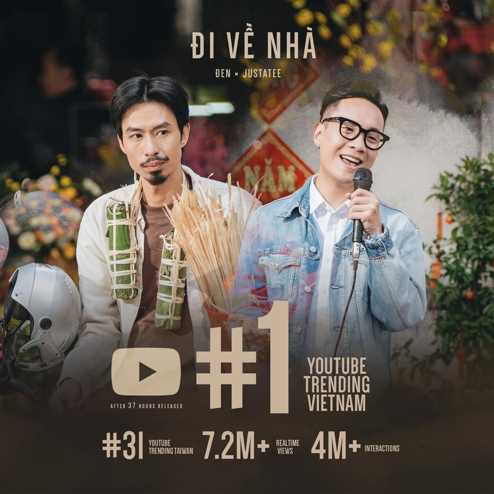 MV Đi Về Nhà của Đen Vâu và Justatee top 1 trending, chưa kịp ăn mừng đã bị fan Sơn Tùng cà khịa-1