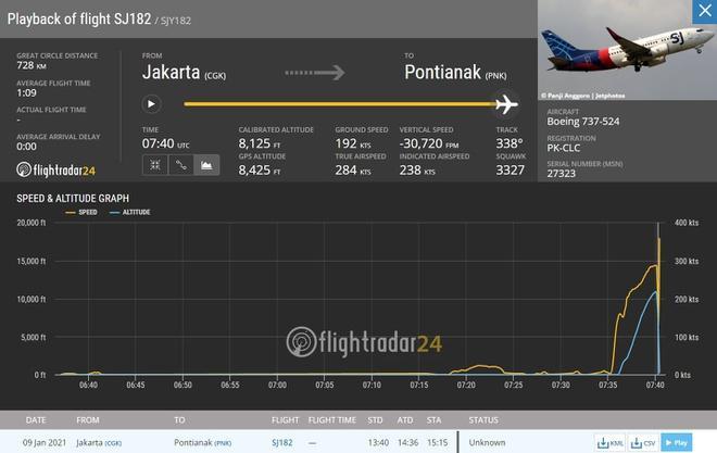 Tìm thấy mảnh vỡ nghi của máy bay chở 62 người rơi ở Indonesia-4
