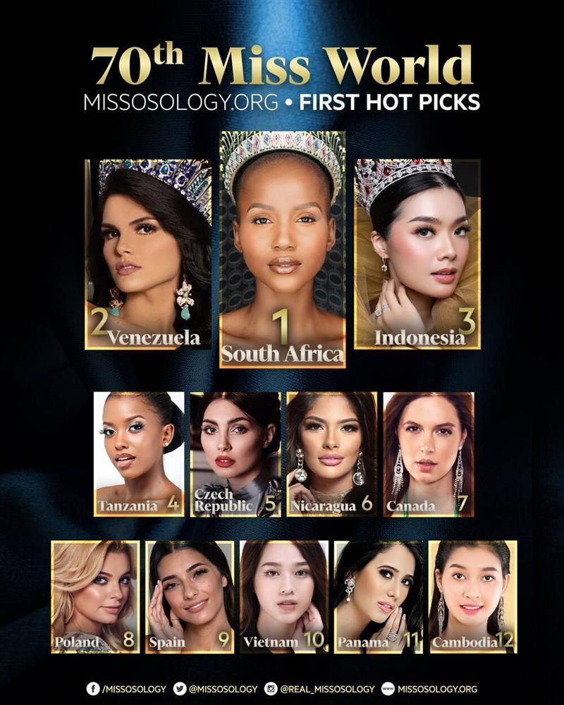 Hoa hậu Việt Nam Đỗ Thị Hà được dự đoán lọt top 10 Miss World 2021-1