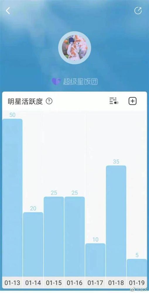 Hậu quả đầu tiên từ scandal Trịnh Sảng: Phim bị đắp chiếu vĩnh viễn, nhiều dự án vội vàng gạch tên-13