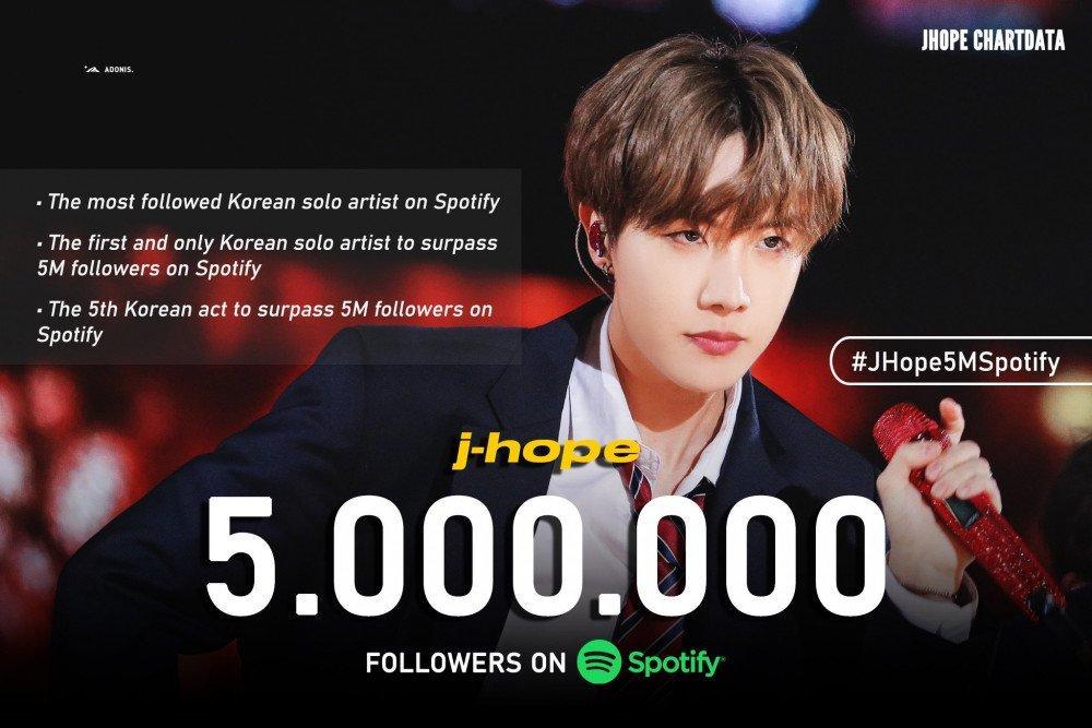 J-Hope BTS vượt mặt anh em với thành tích đứng đầu Kpop mảng solo-3