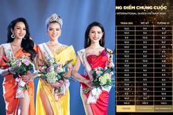 Bảng điểm chung kết Hoa hậu Chuyển giới 2020: Trân Đài có thực sự xứng đáng?