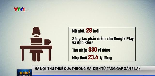 Cô gái sinh năm 1992 ở Hà Nội thu nhập hơn 300 tỷ/năm, hé lộ công việc chính-2