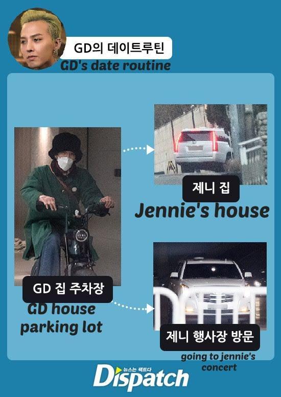 Từ nàng thơ đến tình yêu của GD: duyên phận giữa Jennie và ông hoàng Kpop bắt đầu như thế nào?-2