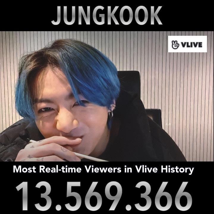 21 thành tích trong 2 tháng đầu năm của Jungkook nghe mà hốt-2