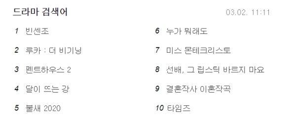 Dẫn đầu raiting nhưng Penhouse 2 chỉ đứng top 3 tìm kiếm nhiều nhất xứ Hàn-1