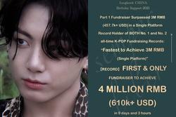 'Hết hồn chim én' nghe số tiền fan Trung gây quỹ Jungkook BTS