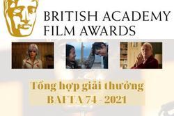 'Sương sương' các giải BAFTA danh vọng trước thềm Oscars danh giá