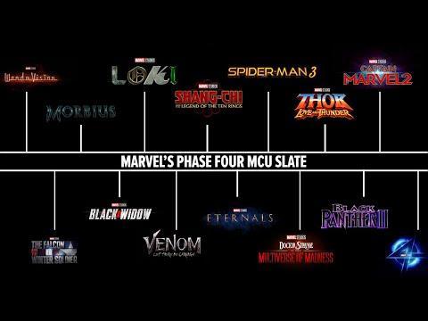 Black Panther 2: Không còn bất kỳ thứ gì dính tới Chadwick Boseman nữa!-1