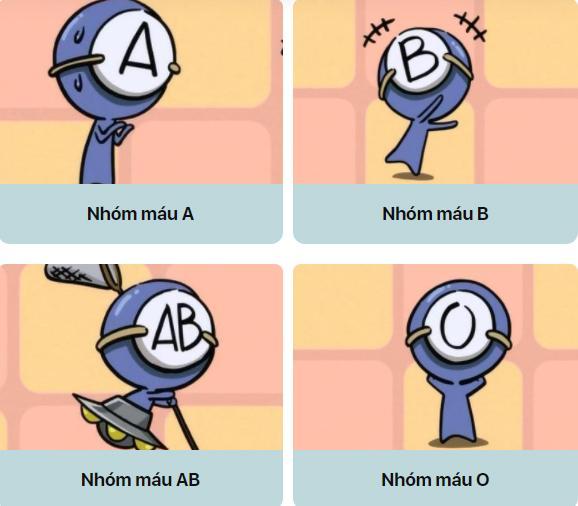 Giải mã tính cách của 4 nhóm máu A - B - AB - O-1