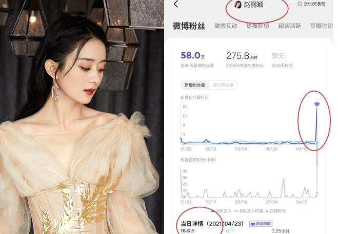 Triệu Lệ Dĩnh: Từ cô gái nhà quê đến nữ hoàng rating Trung Quốc-1