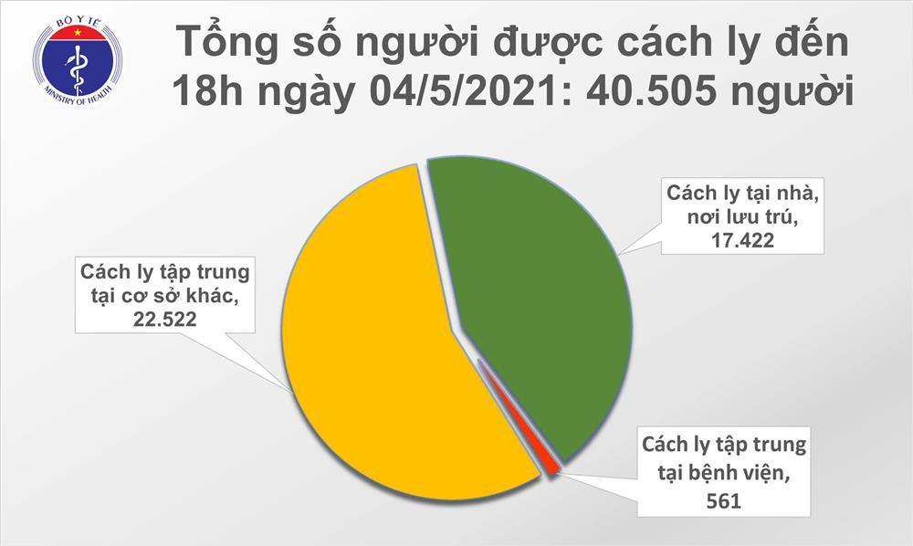 Chiều 4/5: Thêm 11 ca mắc COVID-19, có 1 ca trong nước tại Đà Nẵng-2