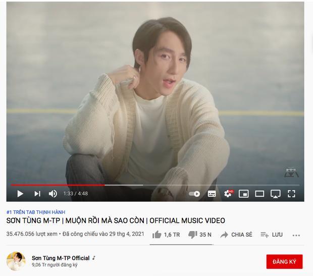 Sơn Tùng M-TP xác lập kỷ lục Vbiz, cán mốc 9 triệu subscribe YouTube-1