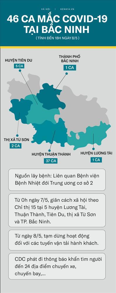 Hà Nội khẩn cấp khuyến cáo sau ghi nhận 4 học sinh dương tính liên quan ổ dịch Bắc Ninh-2