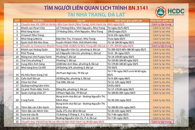 TP HCM khẩn tìm người đi cùng xe, chuyến bay và 22 điểm ở Nha Trang, Đà Lạt-1