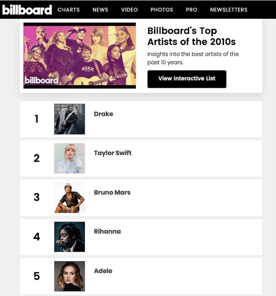 Adele on top dù ngủ đông 6 năm, netizen ra sức khịa chết thôi-1